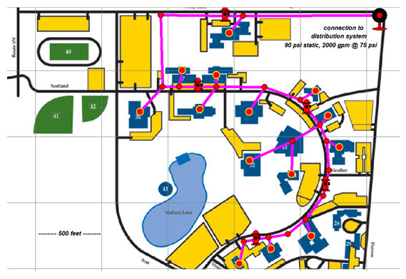 Potable Water System with Scaled Campus Map