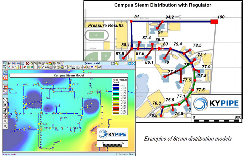 Steam Distribution Models
