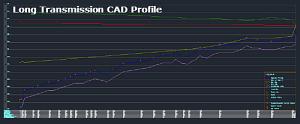 Export CAD Profiles