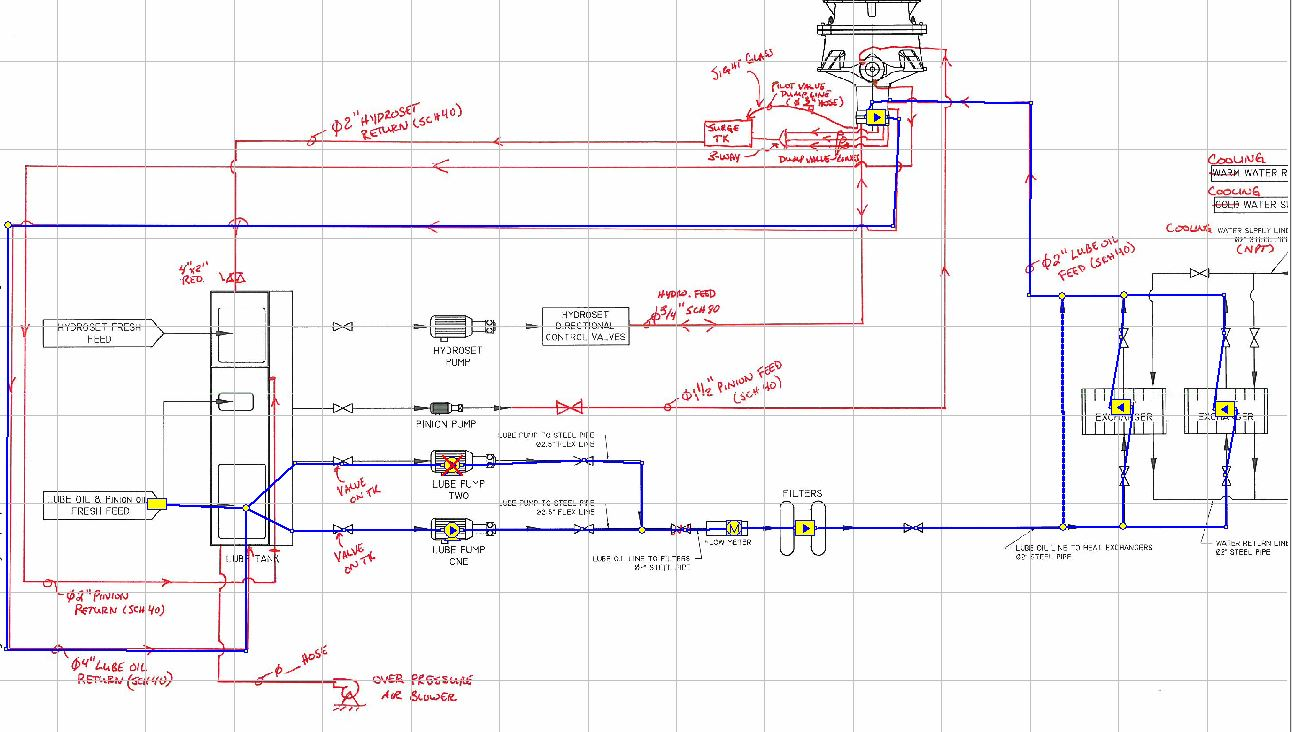 Pipe2018 Kypipe Hydraulic Modeling Software Steady State Piping Layout Course Example